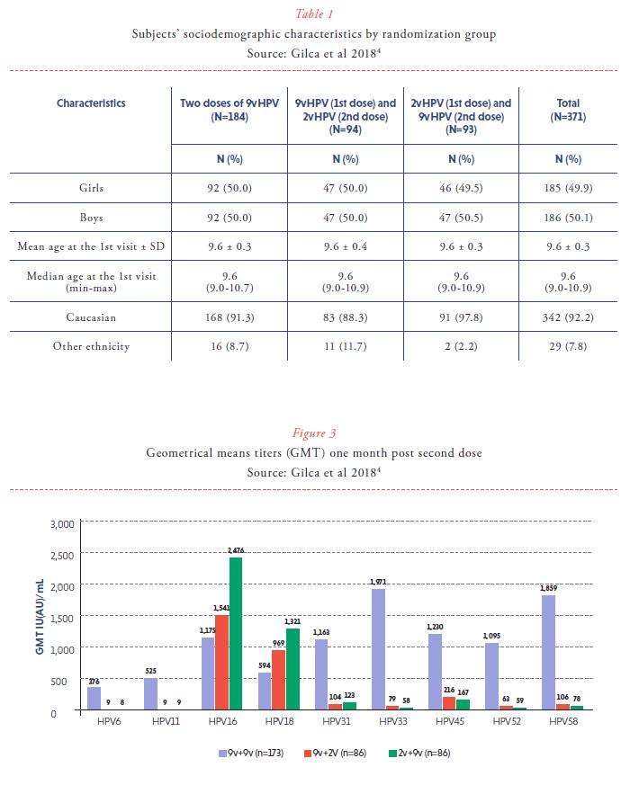 Hpv vaccine quebec - Hpv vaccine and brain cancer - Încărcat de