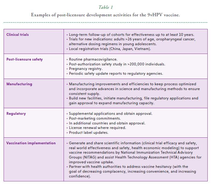 hpv pregnancy vaccine